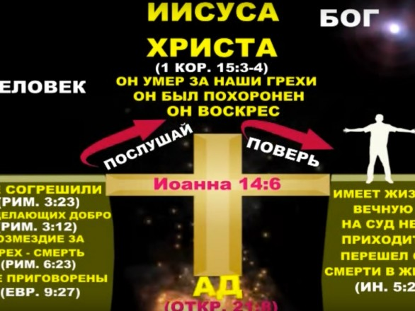 Иллюстрация Евангелия - Мост.